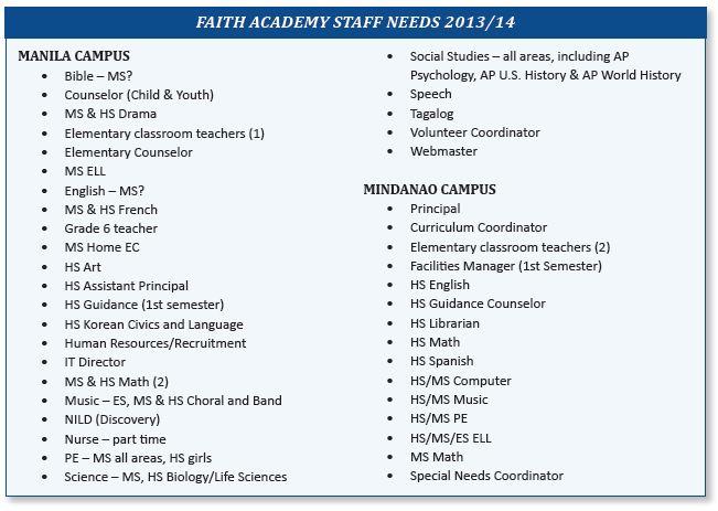 faith_academy_staff_needs_chart