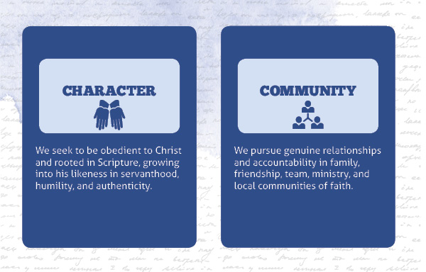 Guiding Principles: Character and Community