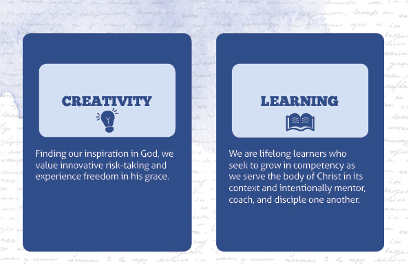 Guiding Principles: Creativity and Learning