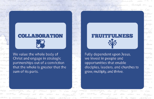 Guiding Principles: Collaboration and Fruitfulness