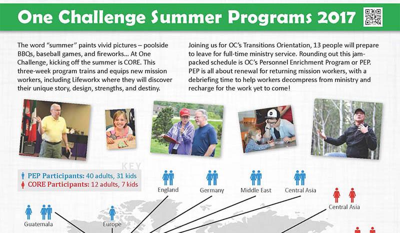 OC summer programs