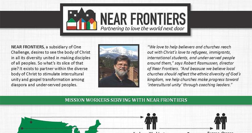 Near Frontiers